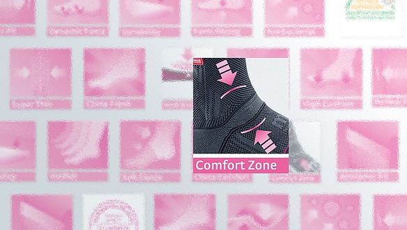 Comfort Zone - Soft zones in the stretchable area